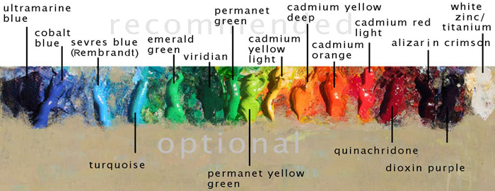 How To Mix Acryllic Paint Colors